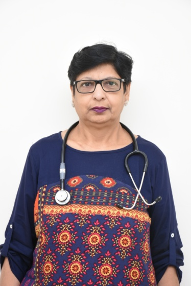 Dr. Anju Jain